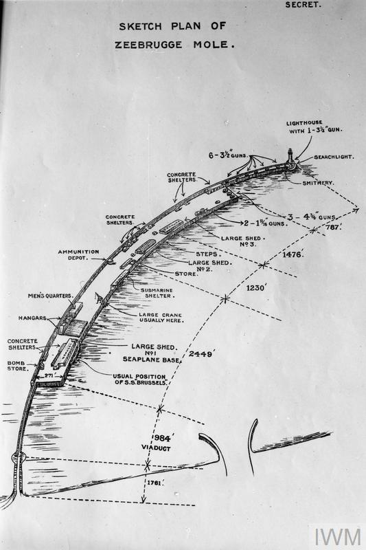Zeebrugge Mole